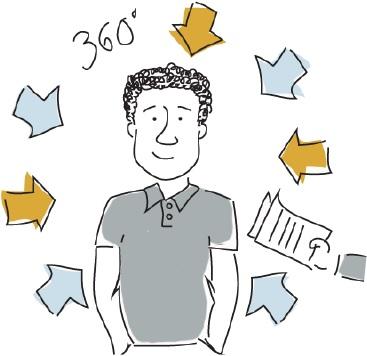 360 tagasiside hindamise olemus